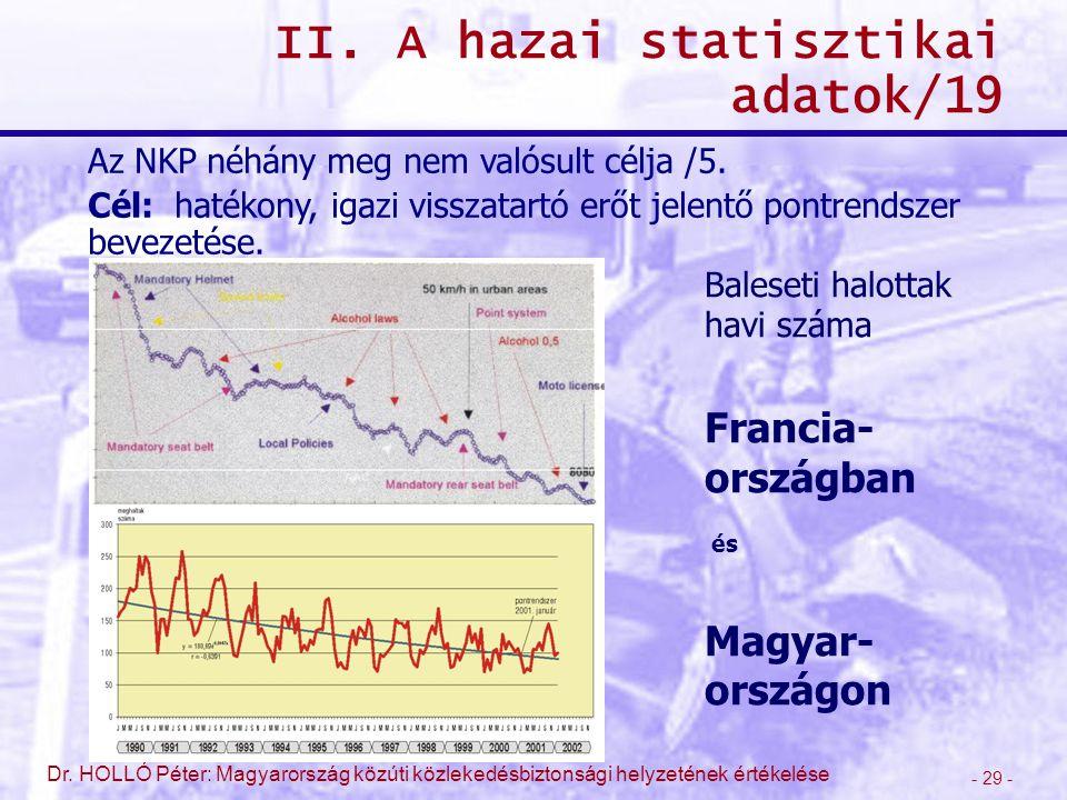 II. A hazai statisztikai adatok/19
