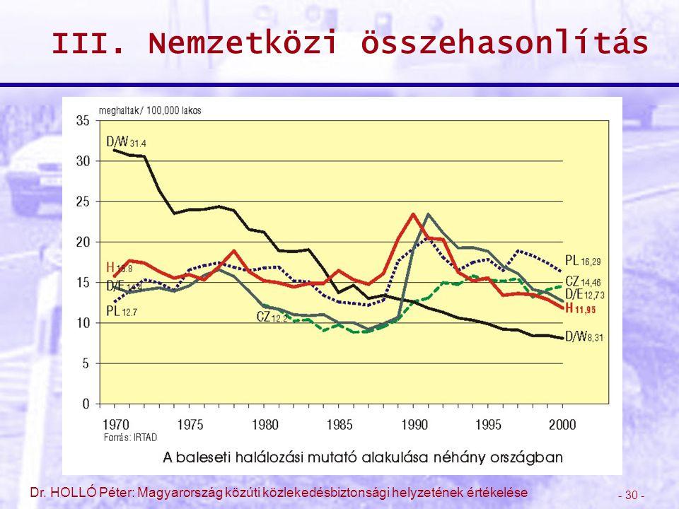 III. Nemzetközi összehasonlítás