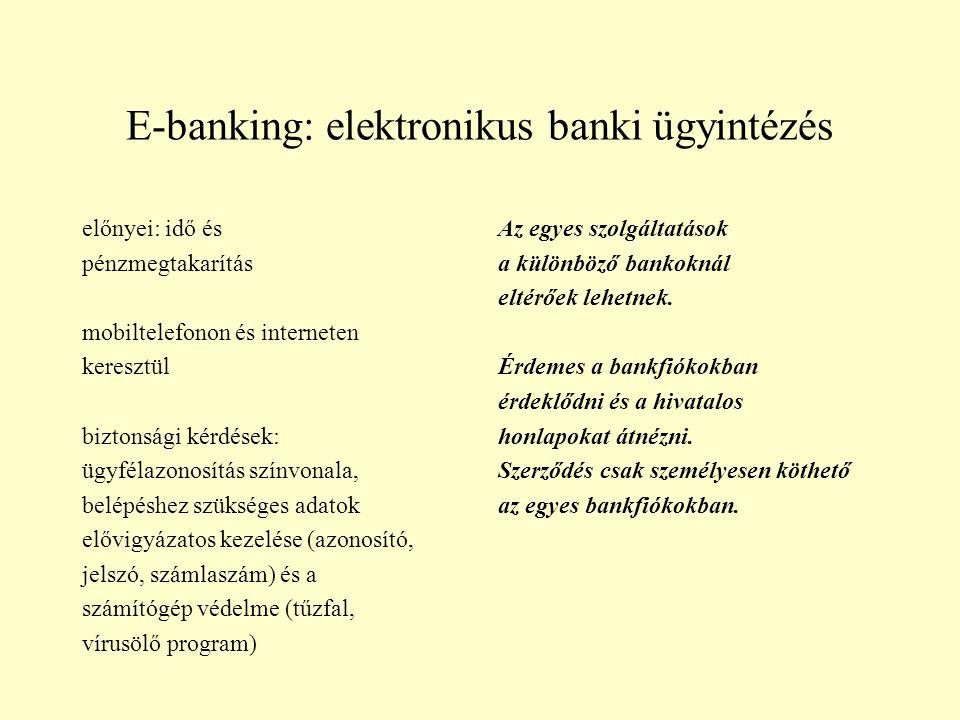E-banking: elektronikus banki ügyintézés
