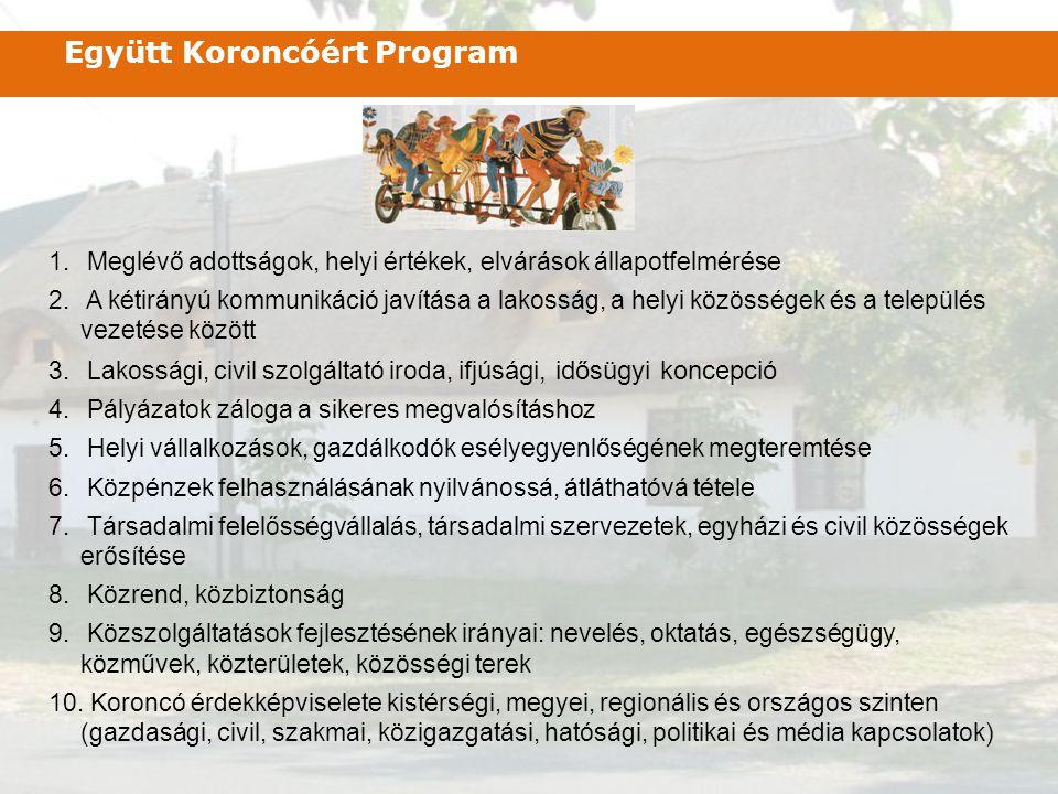Együtt Koroncóért Program