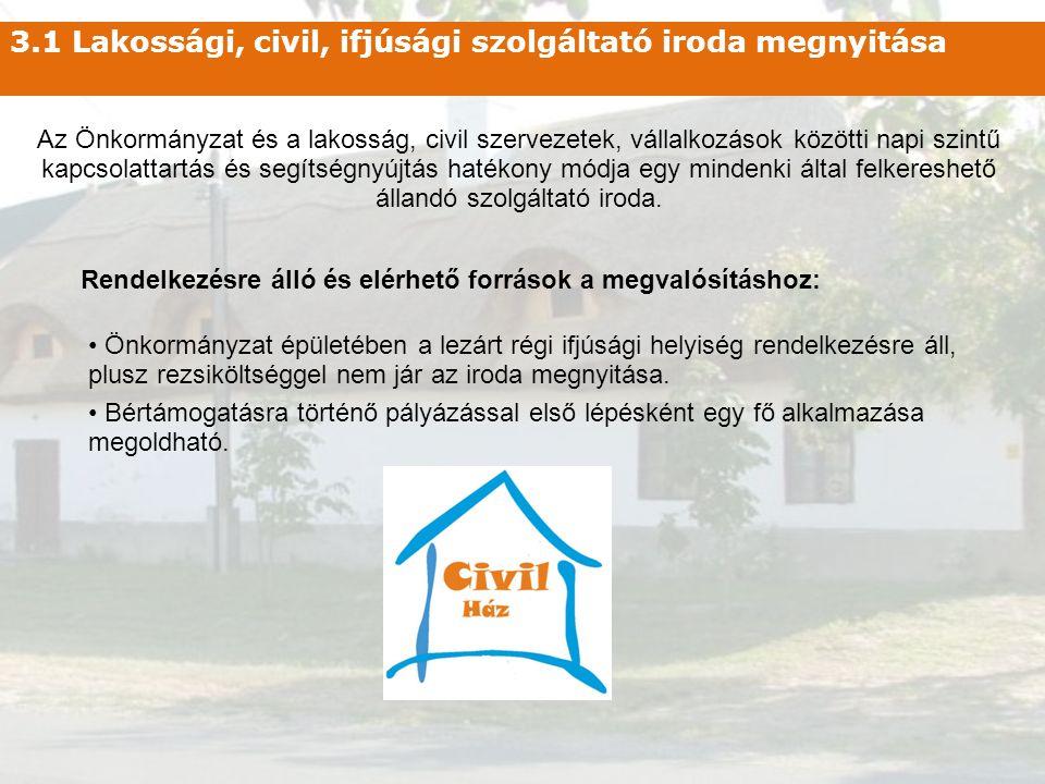 3.1 Lakossági, civil, ifjúsági szolgáltató iroda megnyitása