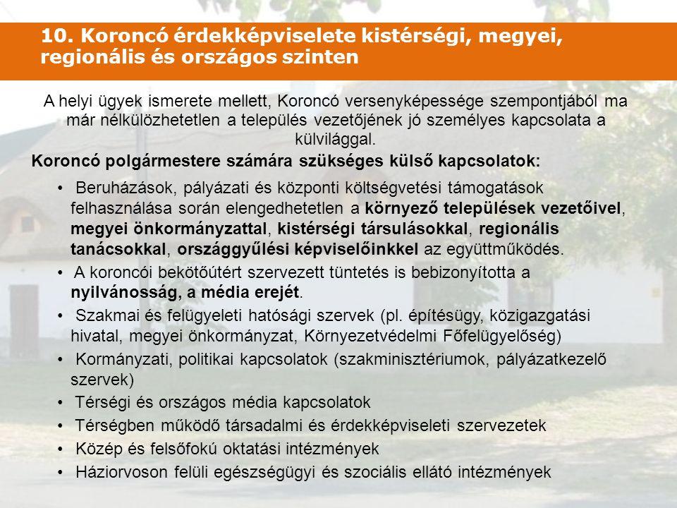 10. Koroncó érdekképviselete kistérségi, megyei, regionális és országos szinten