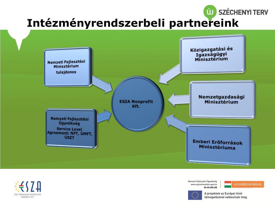Intézményrendszerbeli partnereink
