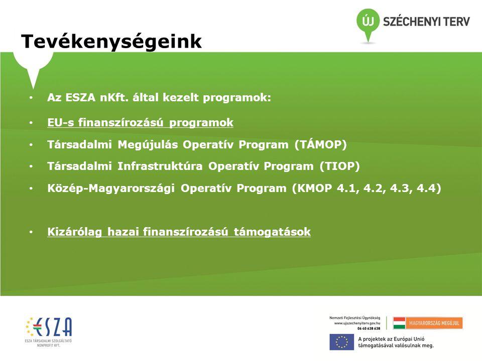 Tevékenységeink Az ESZA nKft. által kezelt programok: