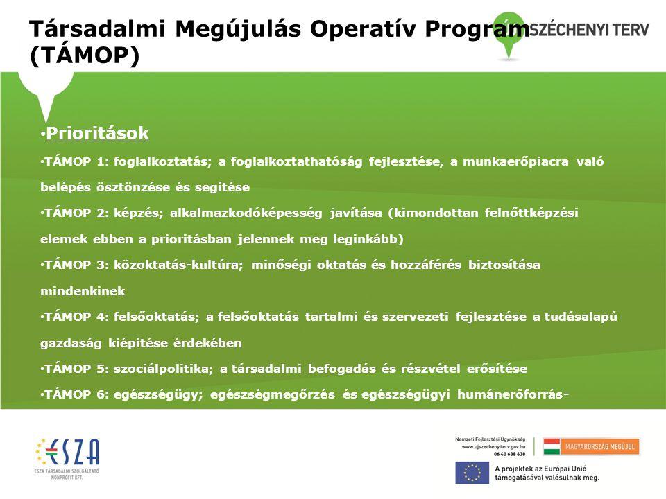 Társadalmi Megújulás Operatív Program (TÁMOP)