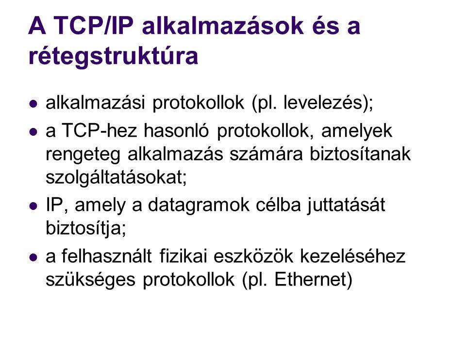 A TCP/IP alkalmazások és a rétegstruktúra