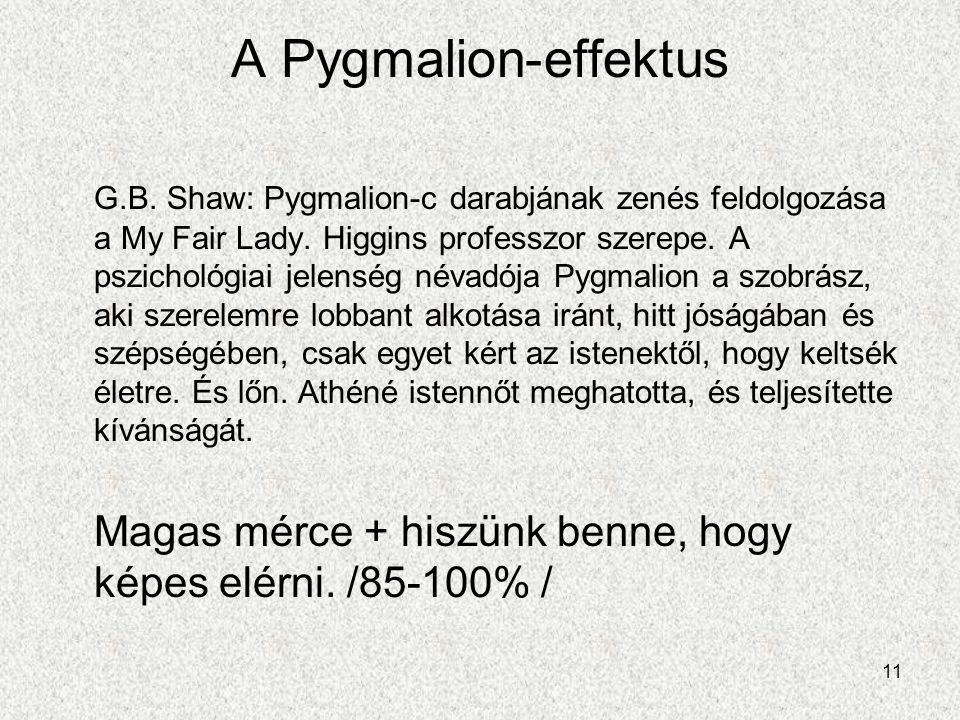 A Pygmalion-effektus