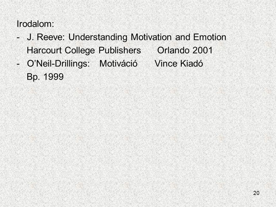 Irodalom: - J. Reeve: Understanding Motivation and Emotion. Harcourt College Publishers Orlando 2001.