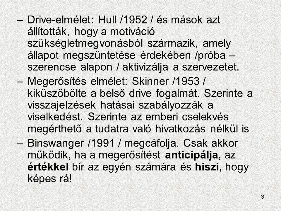 Drive-elmélet: Hull /1952 / és mások azt állították, hogy a motiváció szükségletmegvonásból származik, amely állapot megszüntetése érdekében /próba – szerencse alapon / aktivizálja a szervezetet.