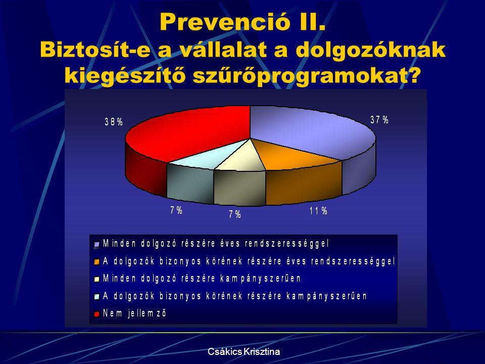 Prevenció II. Biztosít-e a vállalat a dolgozóknak kiegészítő szűrőprogramokat