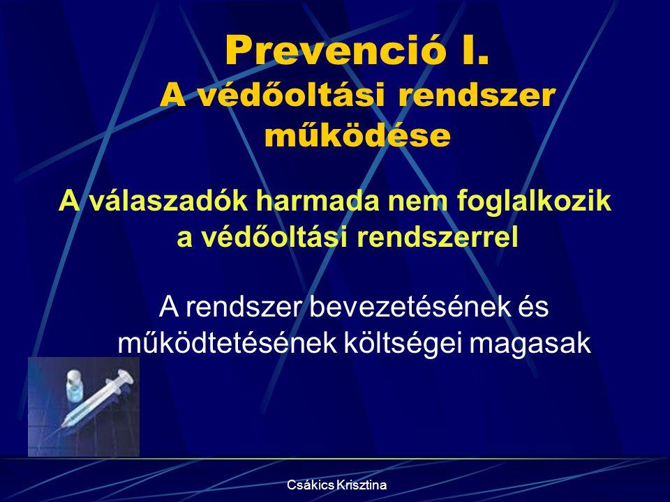 Prevenció I. A védőoltási rendszer működése