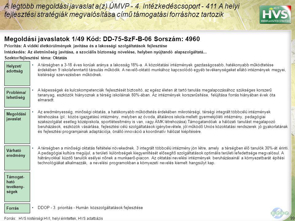 Megoldási javaslatok 1/49 Kód: DD-75-SzF-B-06 Sorszám: 4960
