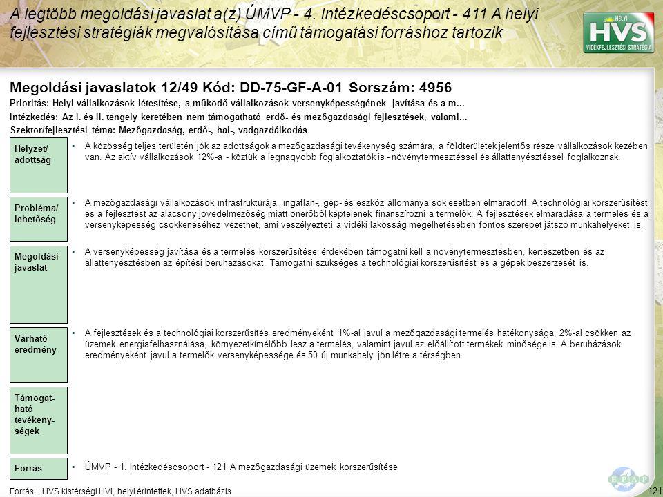 Megoldási javaslatok 12/49 Kód: DD-75-GF-A-01 Sorszám: 4956