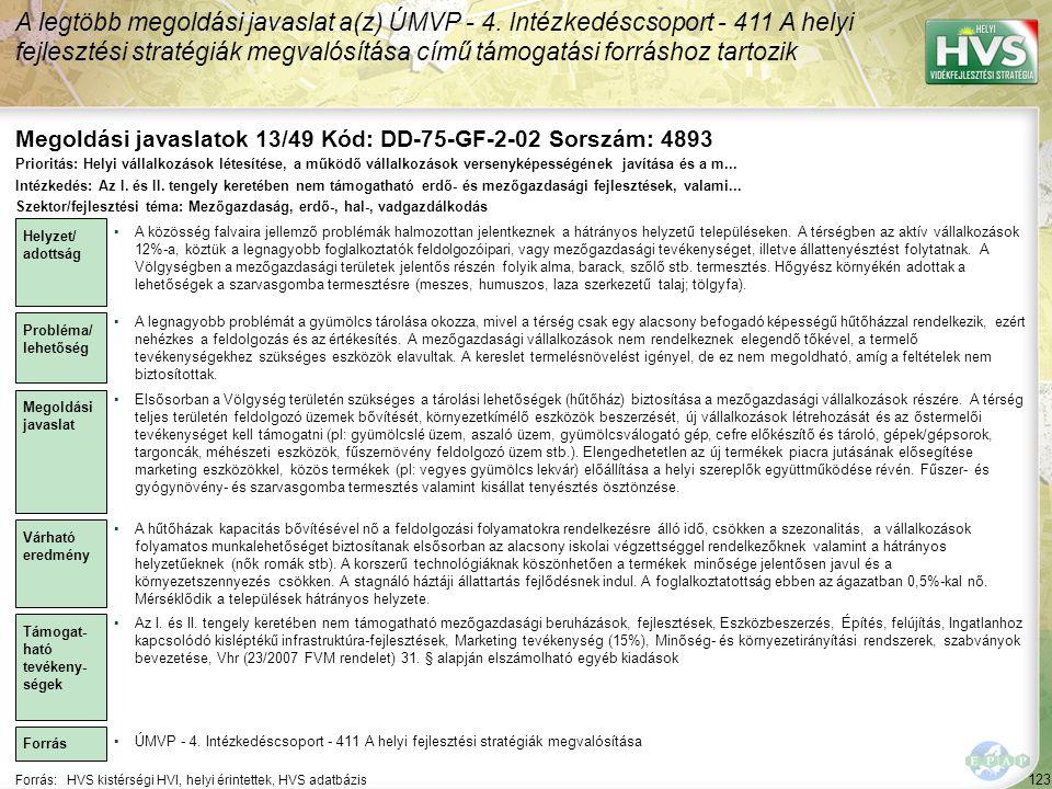 Megoldási javaslatok 13/49 Kód: DD-75-GF-2-02 Sorszám: 4893