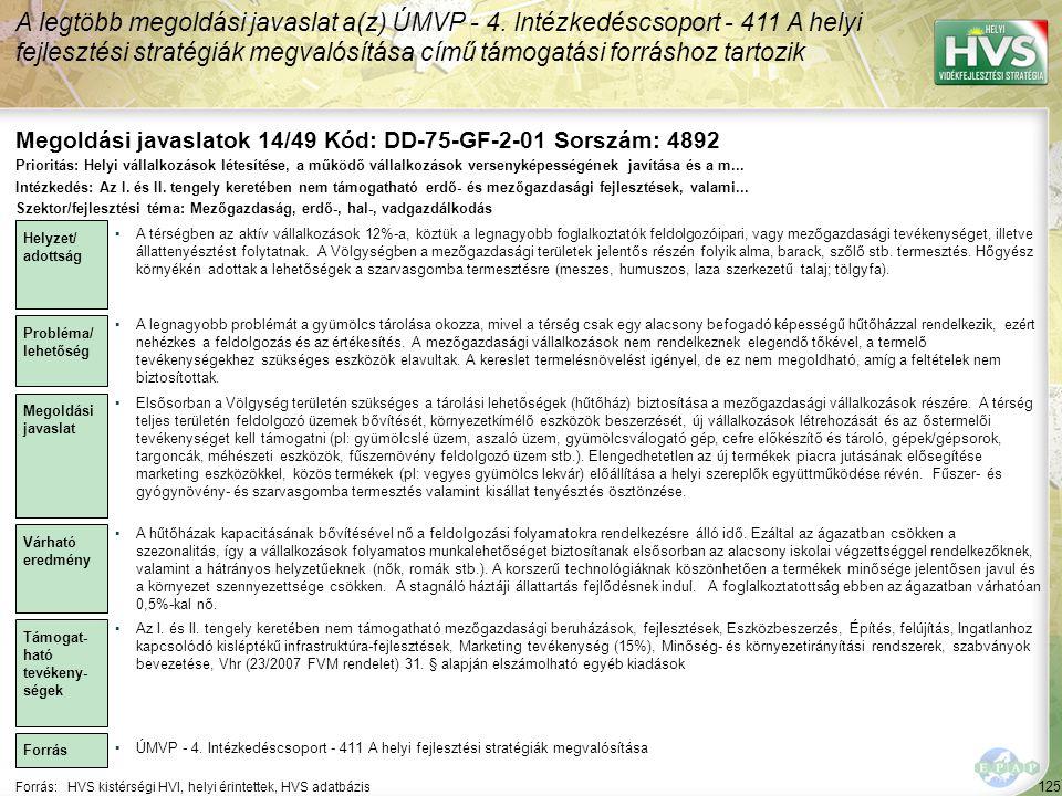 Megoldási javaslatok 14/49 Kód: DD-75-GF-2-01 Sorszám: 4892