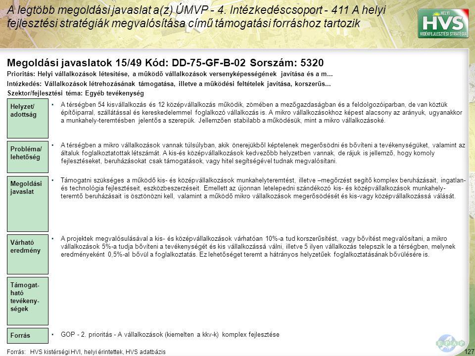 Megoldási javaslatok 15/49 Kód: DD-75-GF-B-02 Sorszám: 5320