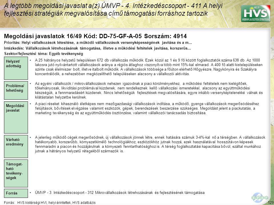 Megoldási javaslatok 16/49 Kód: DD-75-GF-A-05 Sorszám: 4914