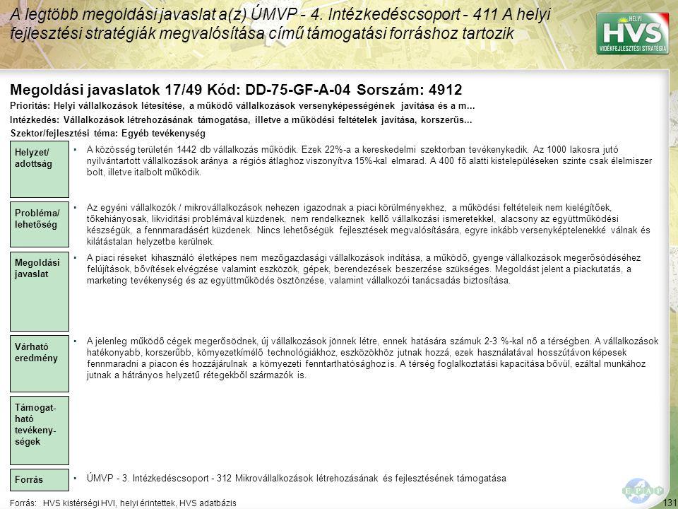 Megoldási javaslatok 17/49 Kód: DD-75-GF-A-04 Sorszám: 4912