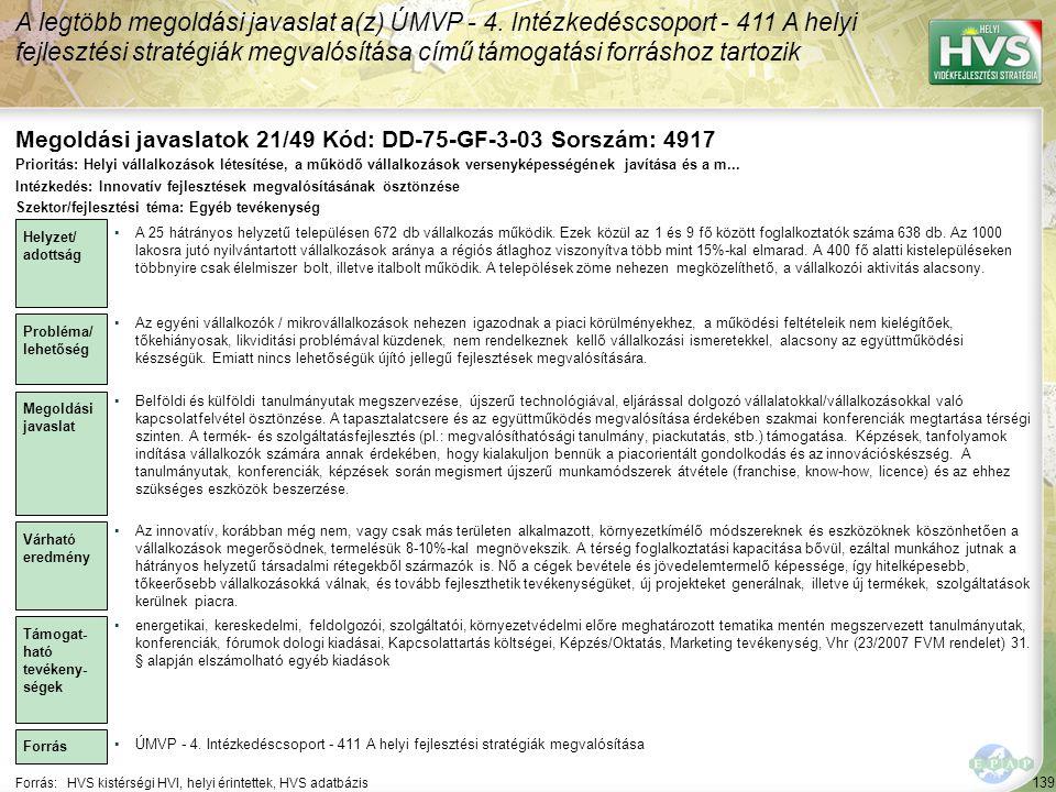 Megoldási javaslatok 21/49 Kód: DD-75-GF-3-03 Sorszám: 4917