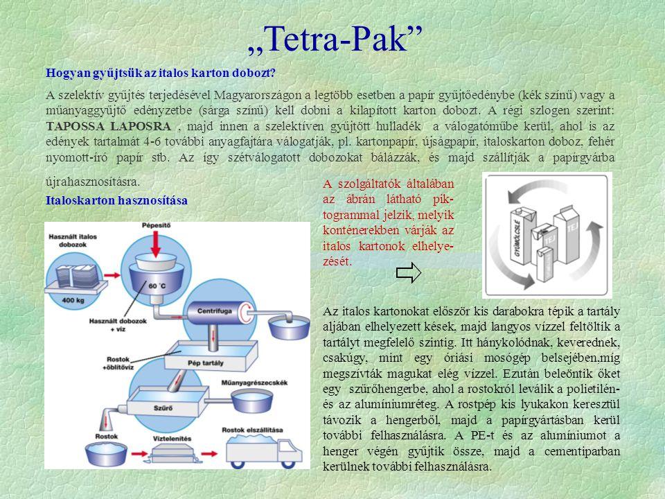 """""""Tetra-Pak Hogyan gyűjtsük az italos karton dobozt"""