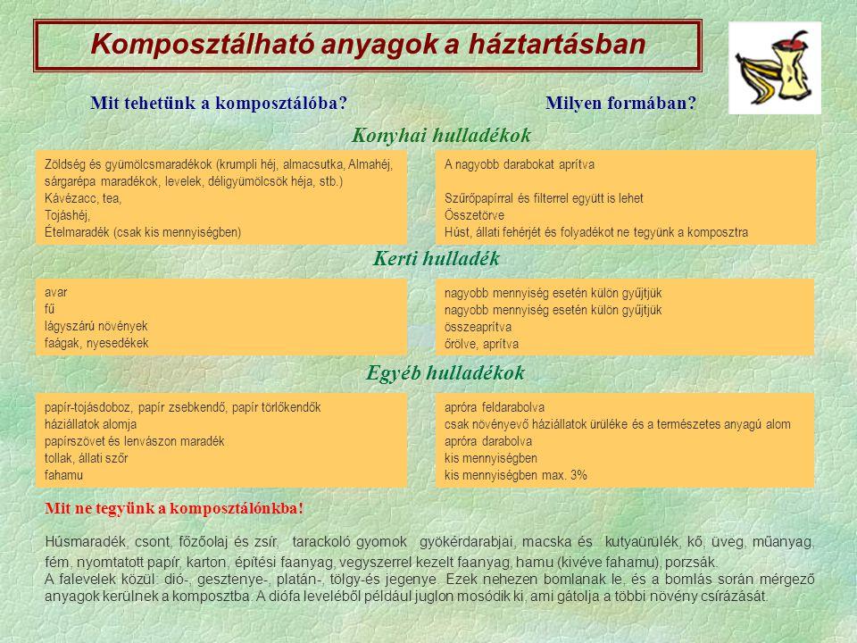 Komposztálható anyagok a háztartásban