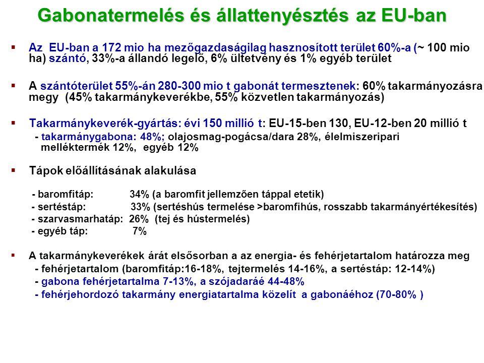 Gabonatermelés és állattenyésztés az EU-ban