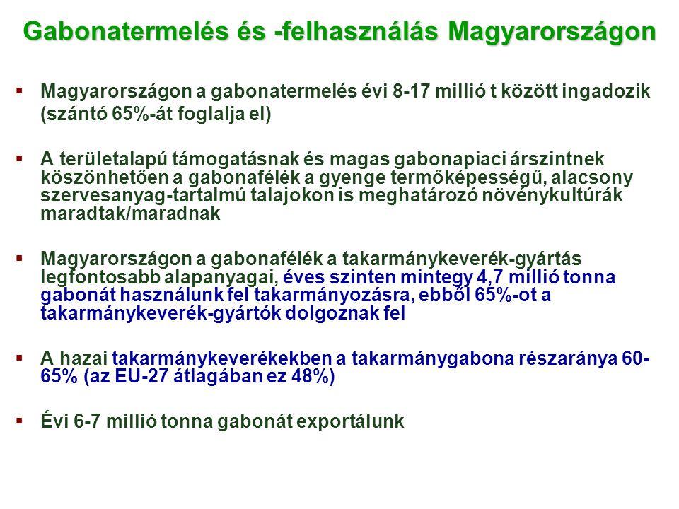 Gabonatermelés és -felhasználás Magyarországon