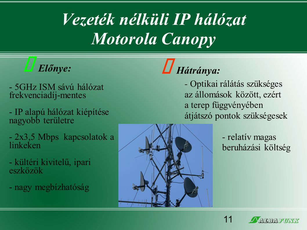 Vezeték nélküli IP hálózat Motorola Canopy