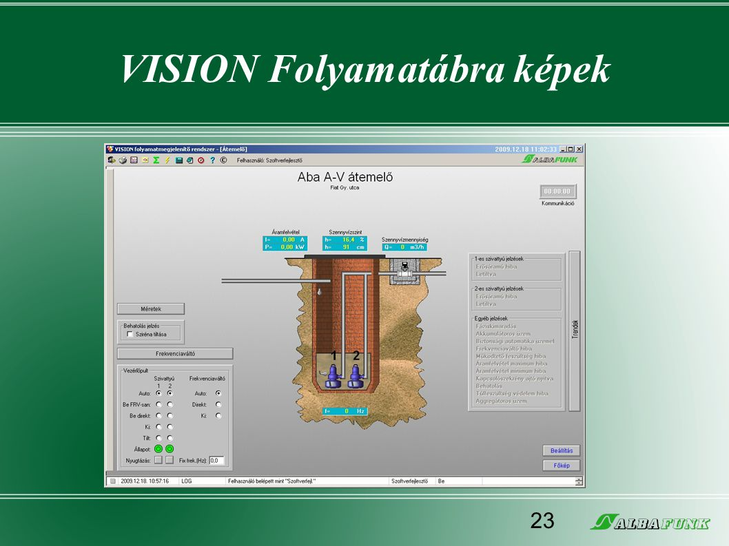 VISION Folyamatábra képek