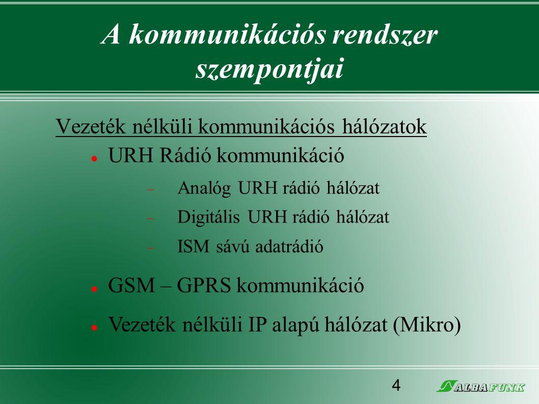 A kommunikációs rendszer szempontjai