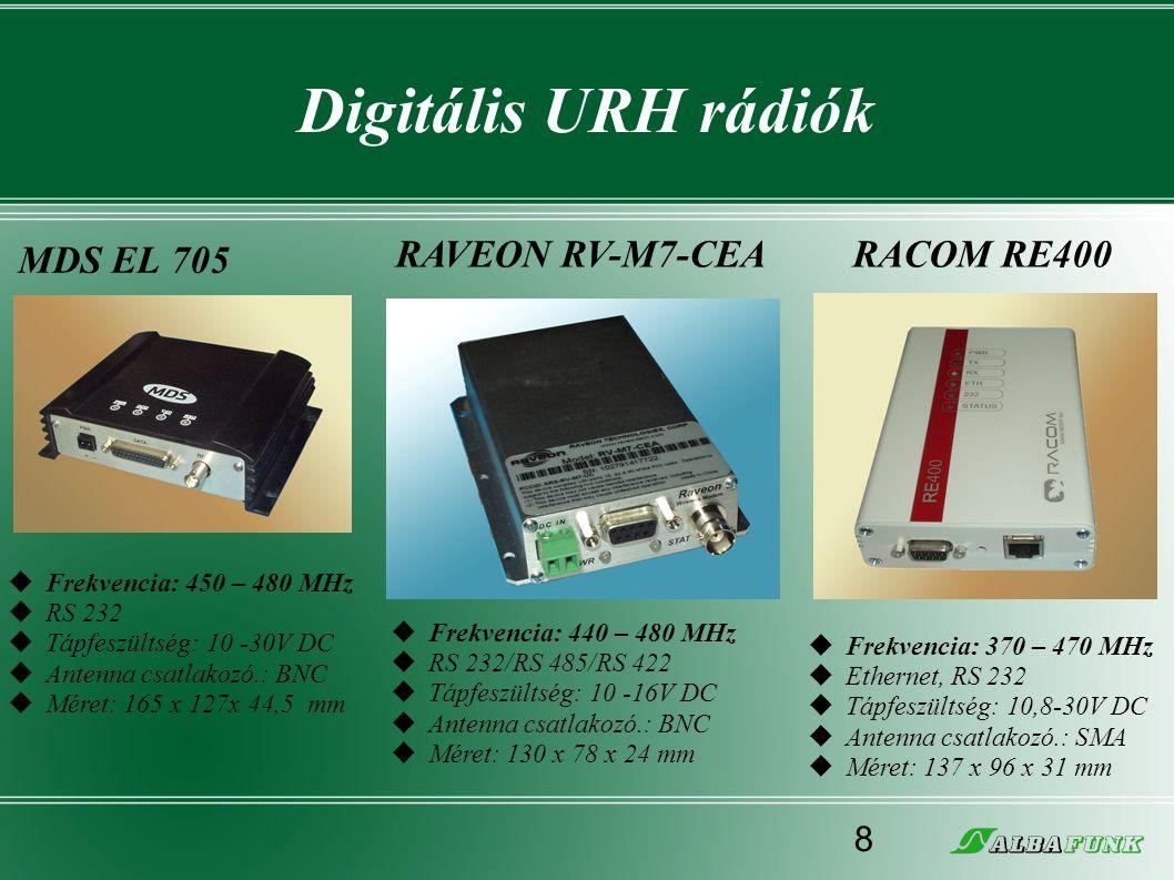 Digitális URH rádiók MDS EL 705 RAVEON RV-M7-CEA RACOM RE400 8