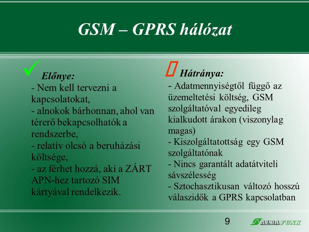 ű Hátránya: GSM – GPRS hálózat