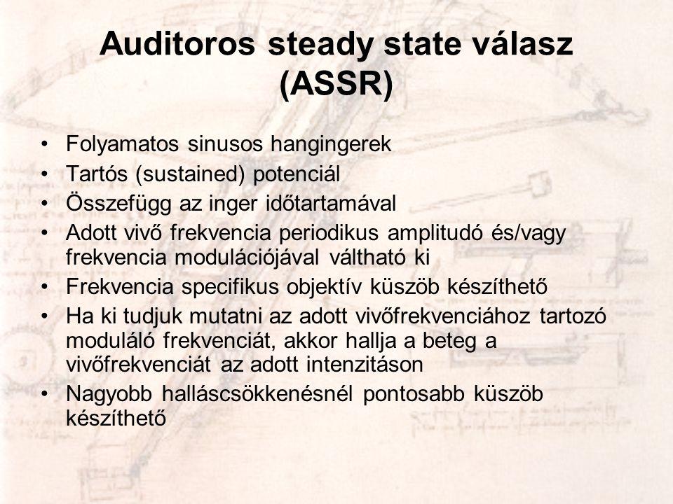 Auditoros steady state válasz (ASSR)