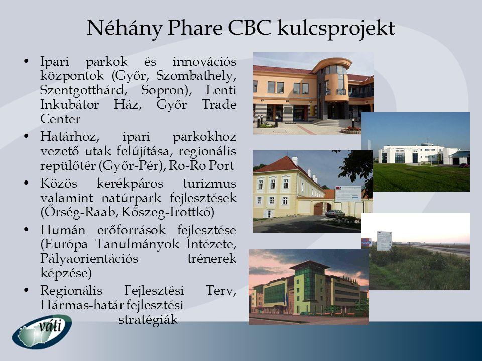 Néhány Phare CBC kulcsprojekt
