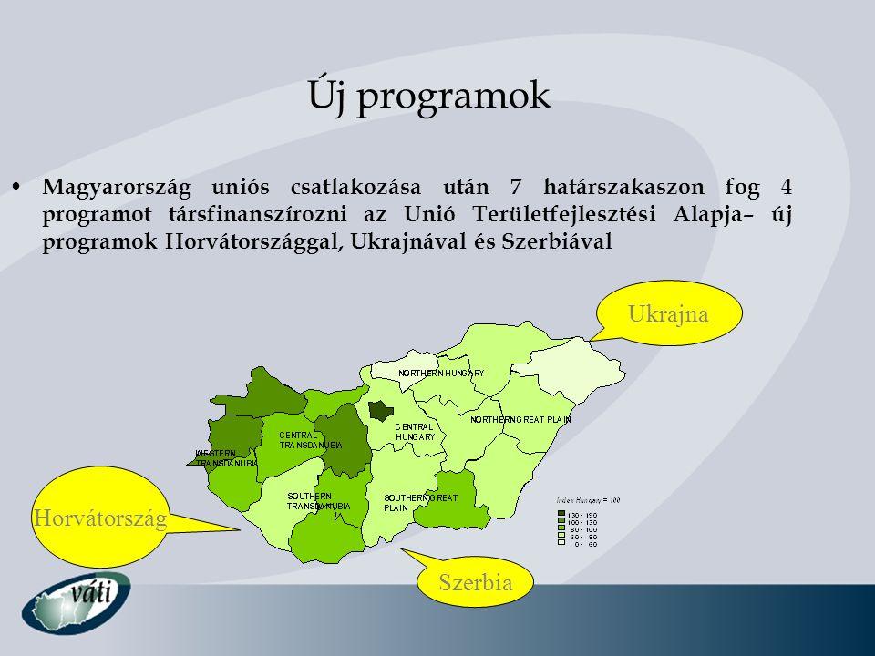 Új programok Ukrajna Horvátország Szerbia