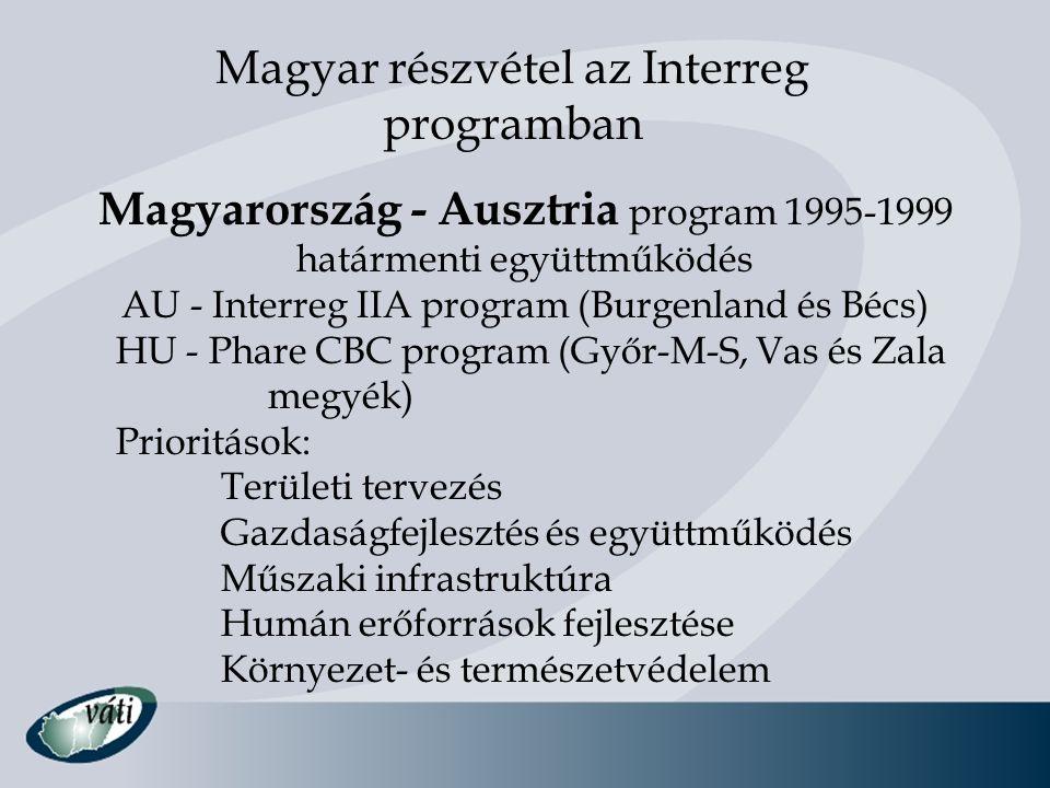 Magyar részvétel az Interreg programban