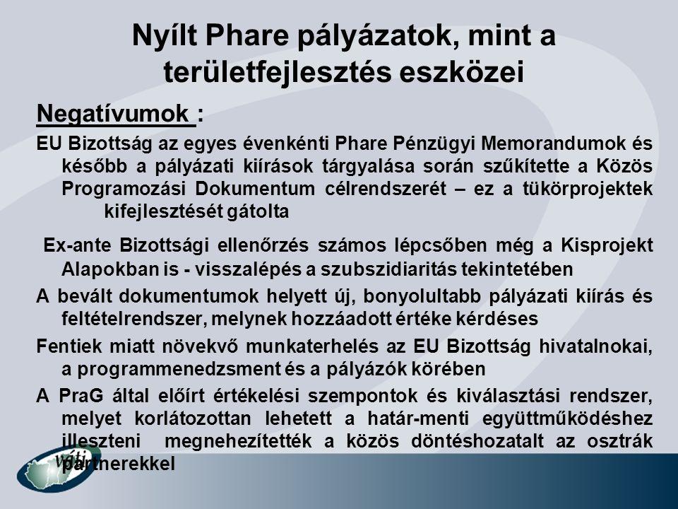 Nyílt Phare pályázatok, mint a területfejlesztés eszközei