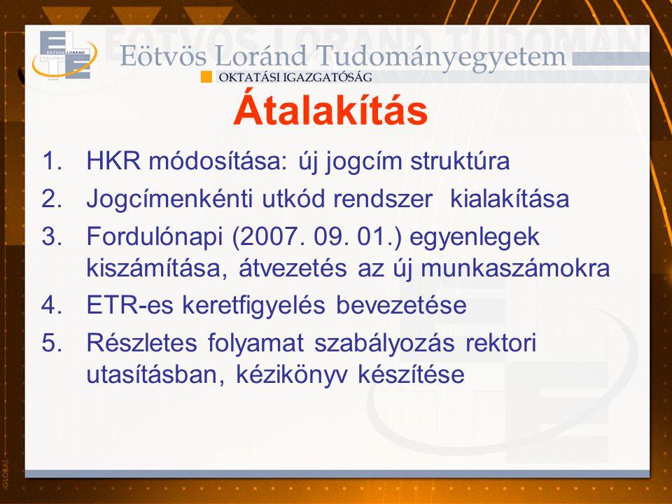 Átalakítás HKR módosítása: új jogcím struktúra