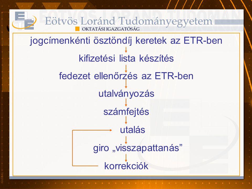jogcímenkénti ösztöndíj keretek az ETR-ben kifizetési lista készítés