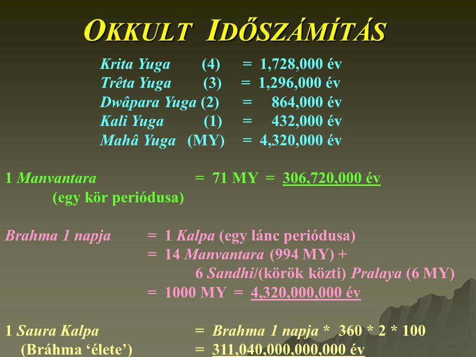OKKULT IDŐSZÁMÍTÁS Trêta Yuga (3) = 1,296,000 év