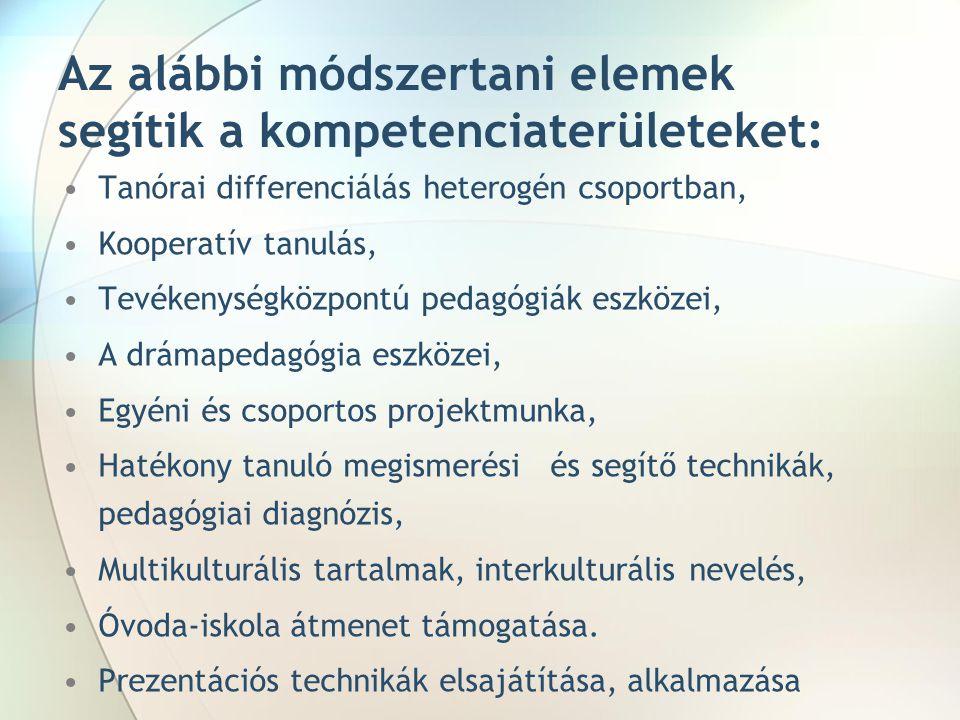 Az alábbi módszertani elemek segítik a kompetenciaterületeket: