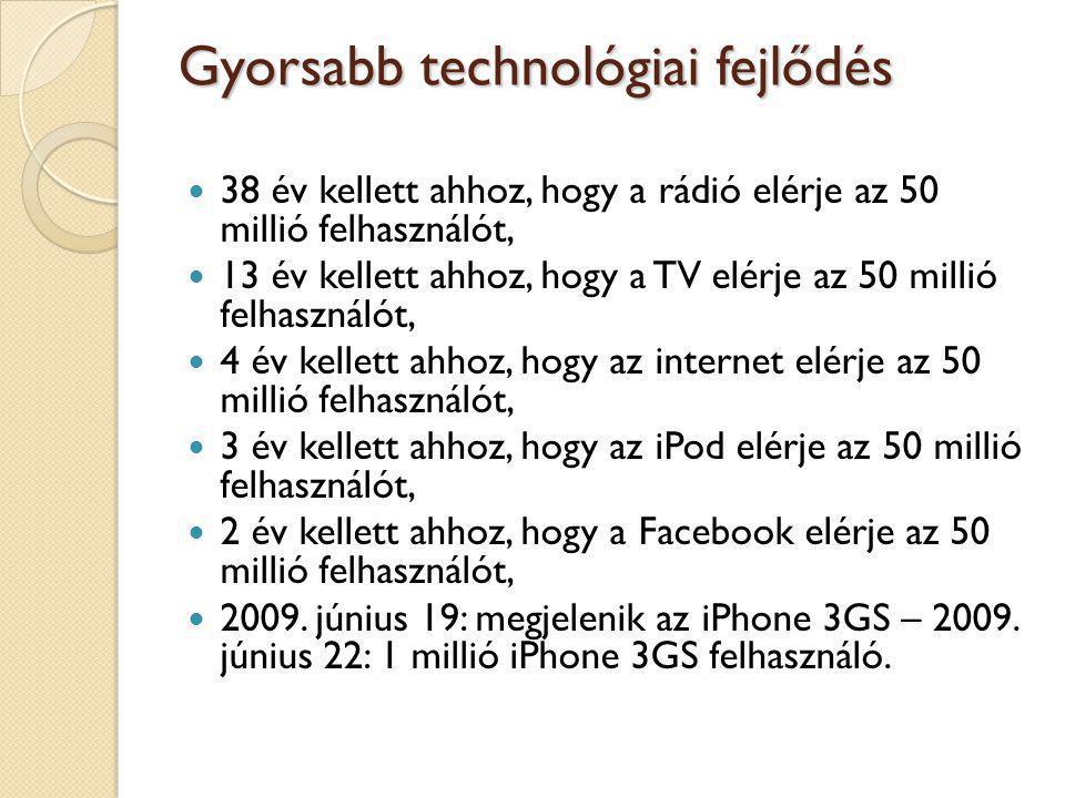 Gyorsabb technológiai fejlődés