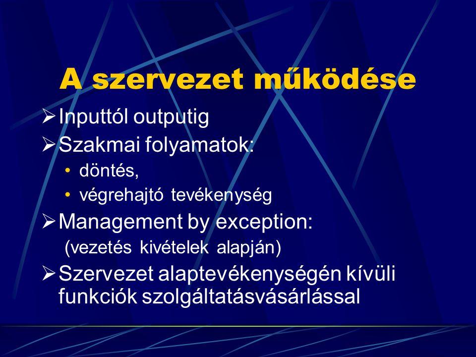A szervezet működése Inputtól outputig Szakmai folyamatok: