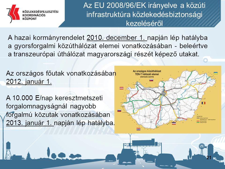 Az EU 2008/96/EK irányelve a közúti infrastruktúra közlekedésbiztonsági kezeléséről