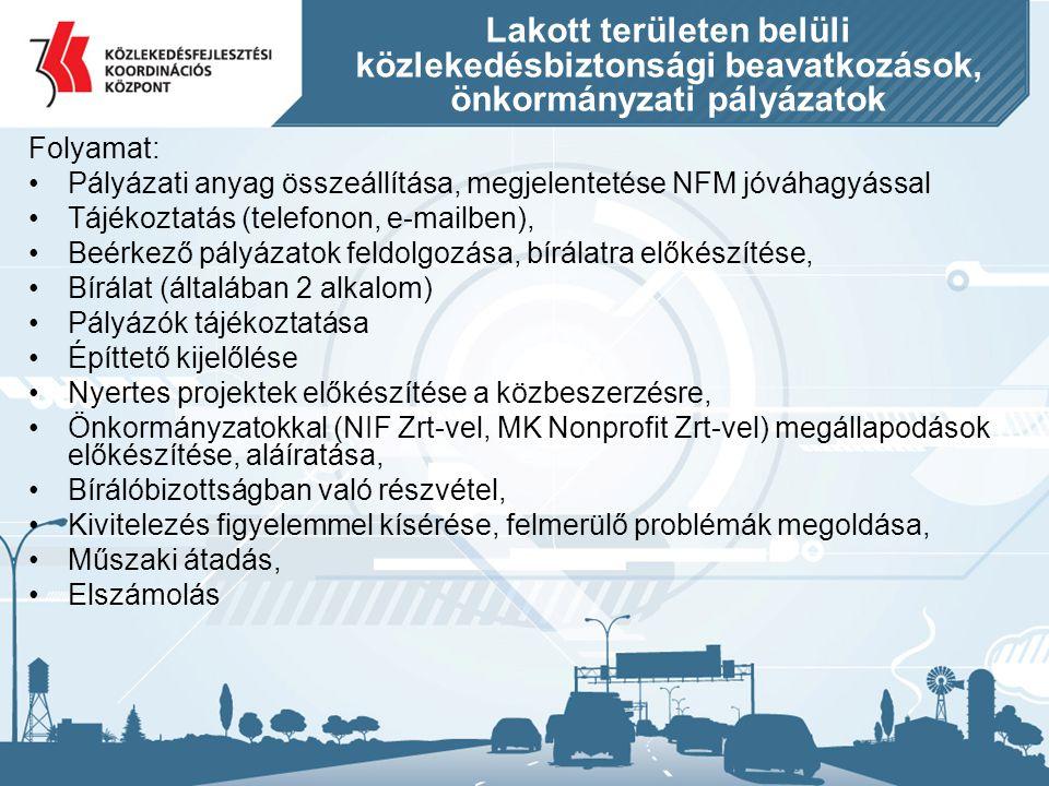 Lakott területen belüli közlekedésbiztonsági beavatkozások, önkormányzati pályázatok