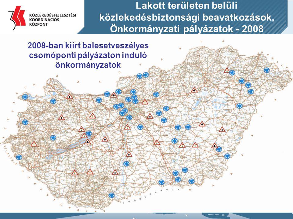 Lakott területen belüli közlekedésbiztonsági beavatkozások, Önkormányzati pályázatok - 2008