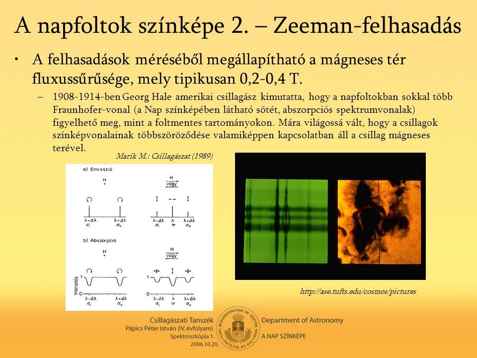A napfoltok színképe 2. – Zeeman-felhasadás