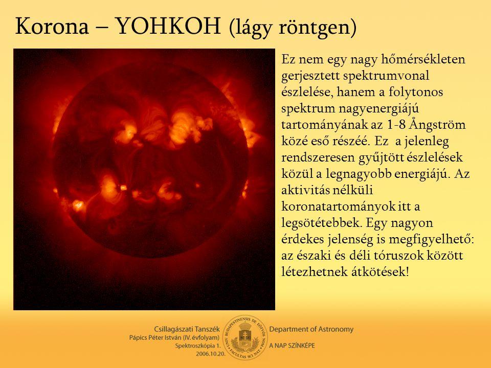 Korona – YOHKOH (lágy röntgen)