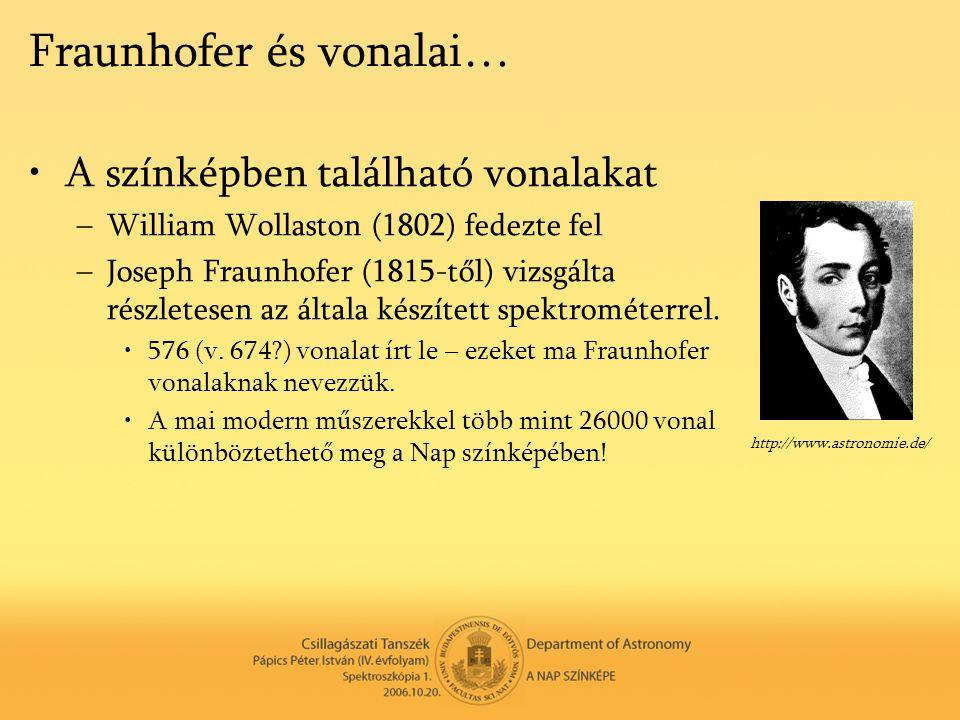 Fraunhofer és vonalai…