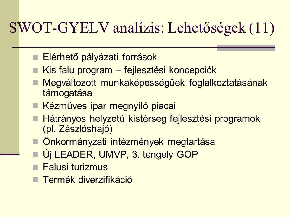 SWOT-GYELV analízis: Lehetőségek (11)